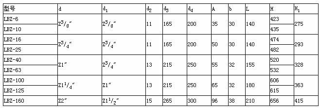 苏中LBZ型立式油泵装置技术参数