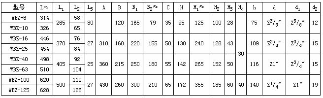 WBZ技术规格